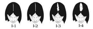 classification de ludwig - stade 1